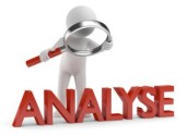 Analyse der Daten